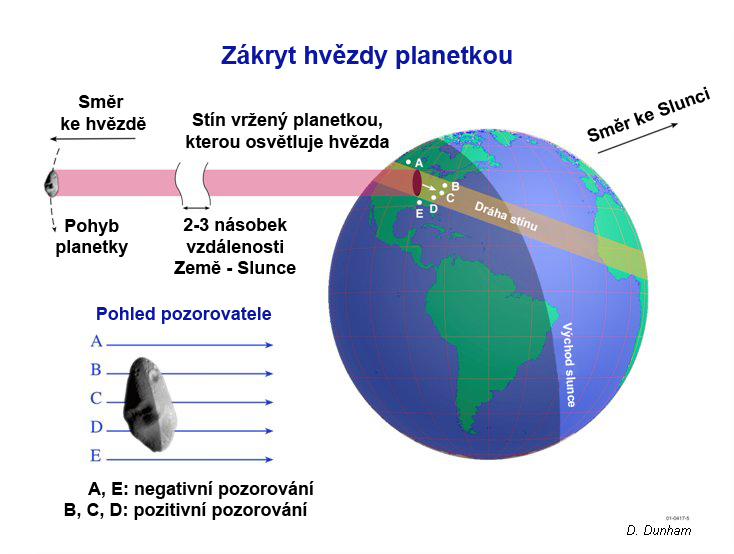 Geometry of Asteroid Occultation_CZ